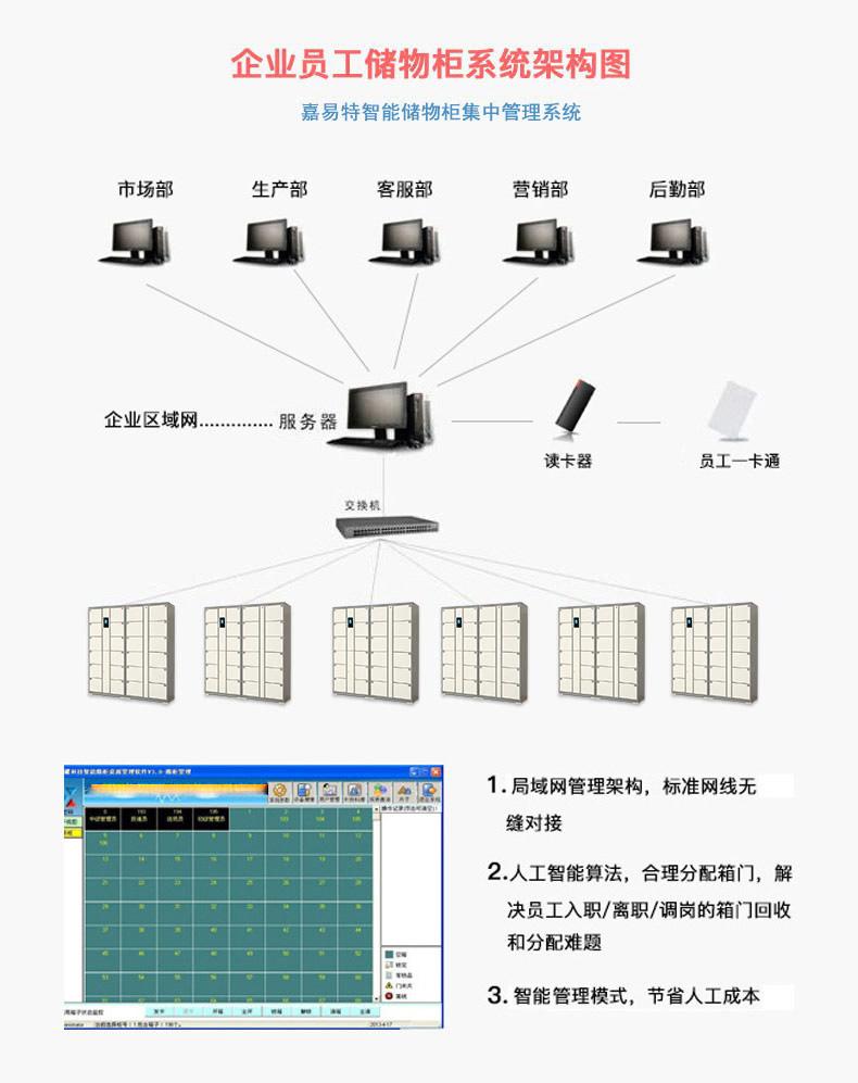 联网集中管理系统