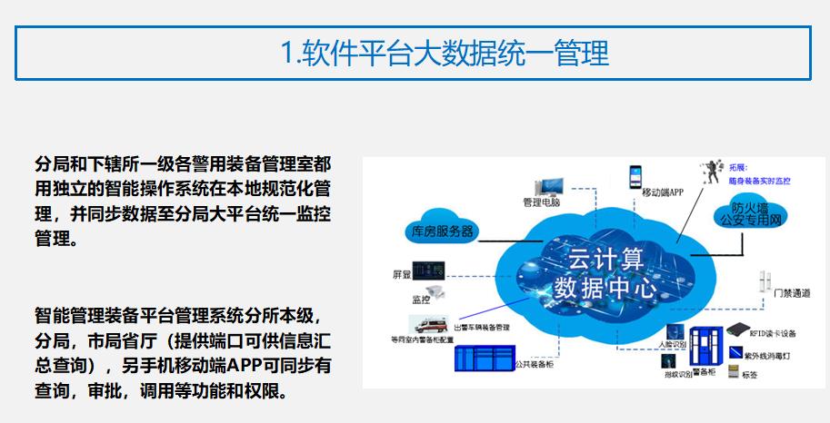 警用装备柜软件系统定制
